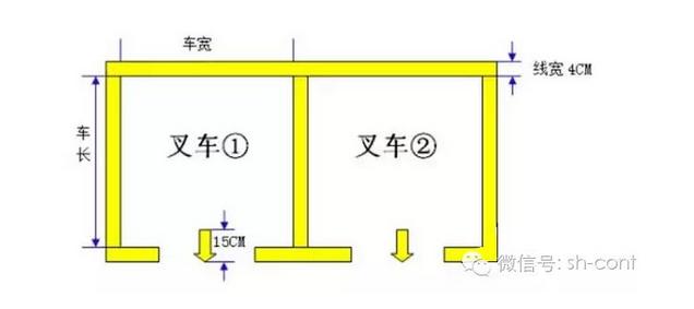 食品企业生产车间地标线规划标准整理